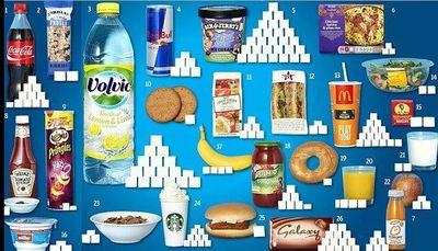 ジュースに含まれる砂糖の量