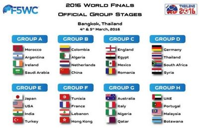 The Official Group Stages of the ‪#‎F5WC‬ World Finals 2016.