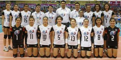 タイ女子バレーボール代表チーム